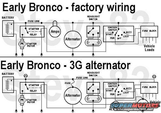 68 Bronco Fuse Box - Electric Choke Wiring Diagram Jeep for Wiring Diagram  SchematicsWiring Diagram Schematics