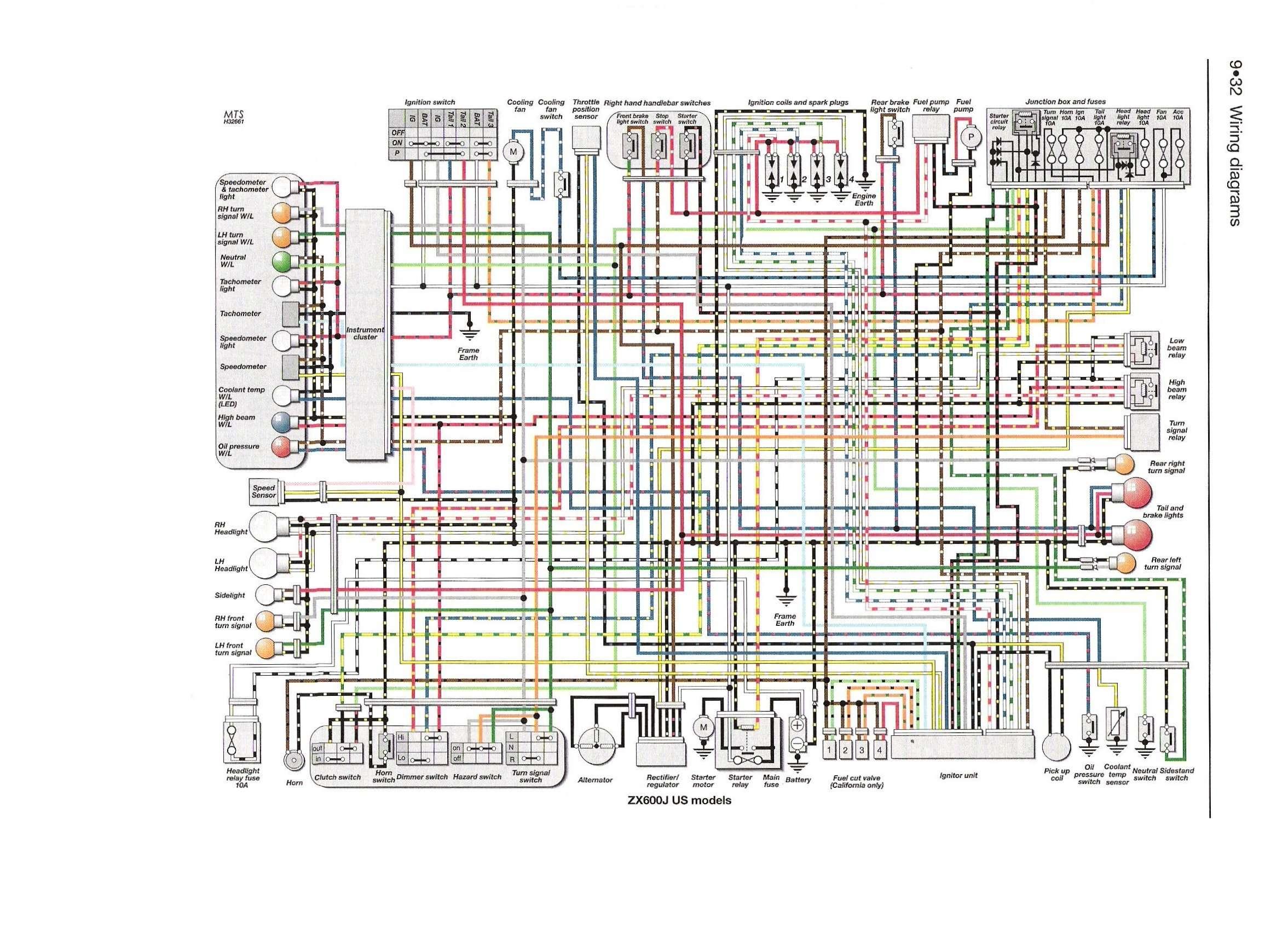 Kawasaki 2003 636 Wiring Diagram - Wiring Diagram All suck-core -  suck-core.huevoprint.it | 2015 Zx14 Fuse Diagram |  | Huevoprint