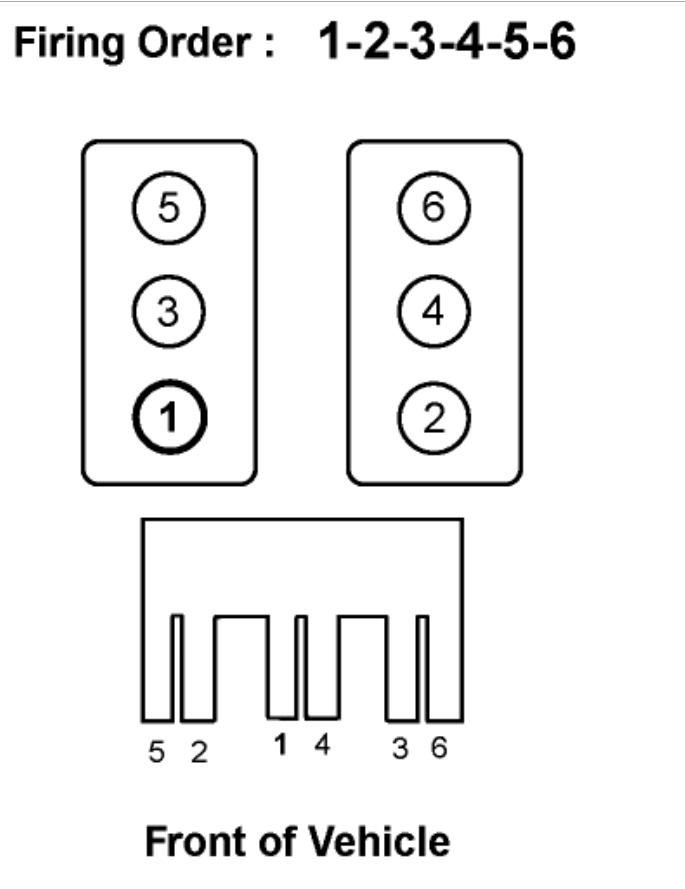 ey_5449] 2002 mitsubishi montero spark plug wiring diagram wiring diagram  frag bedr swas wida weasi iosco gue45 mohammedshrine librar wiring 101