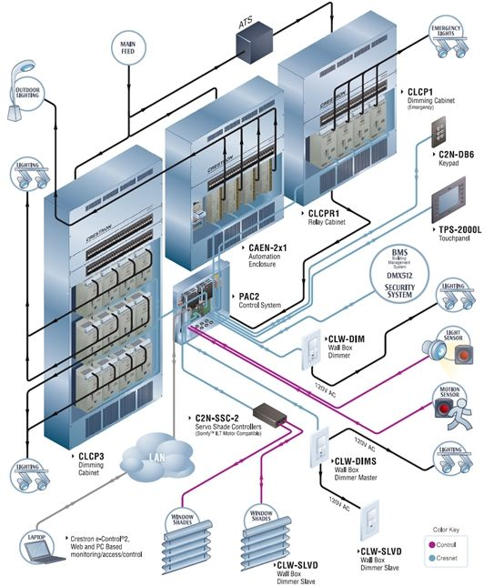 Crestron Wiring Diagram from static-cdn.imageservice.cloud