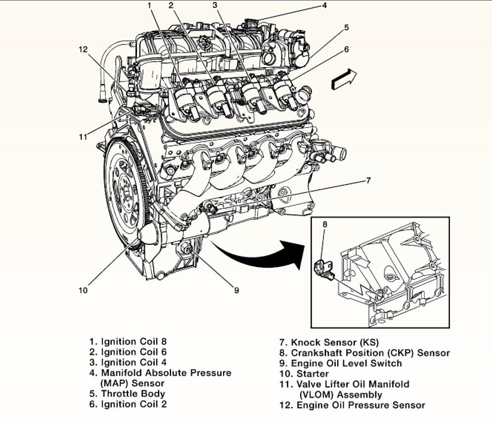 RX_7920] Duramax Engine Parts Diagram Wiring DiagramWaro Skat Olyti Phae Mohammedshrine Librar Wiring 101