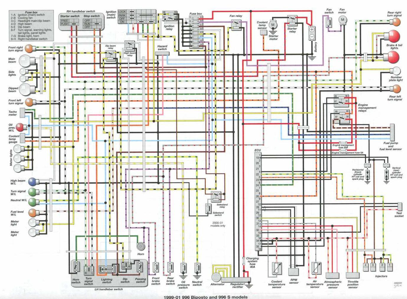em_1952] ducati 999s wiring diagram ducati 749 wiring diagram ducati monster wiring diagram xempag antus rimen arcin chor orsal lite dogan gray bocep ...