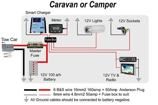 MV_9326] 12V Battery Bank Wiring Diagram Fuses Wiring DiagramHete Tivexi Mohammedshrine Librar Wiring 101