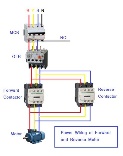 Surprising Forward Reverse Motor Starter Forward And Reverse Control Circuit Wiring Cloud Xempagosophoxytasticioscodnessplanboapumohammedshrineorg