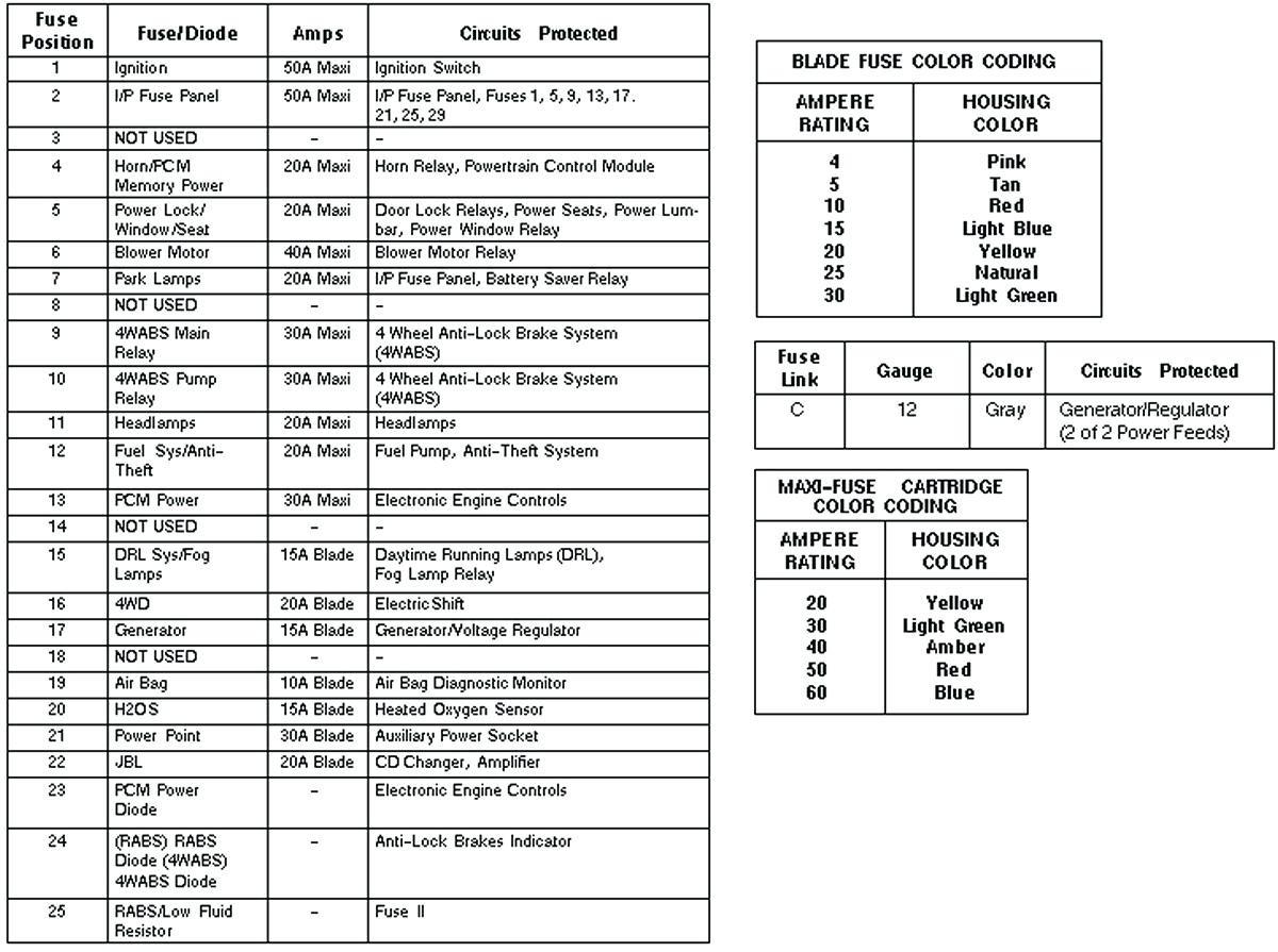 1994 Ford Ranger Wiring Diagram Radio - Wiring Diagram and ...