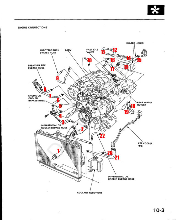 [SCHEMATICS_43NM]  KA_6065] 1995 Acura Integra Fuse Diagram Free Diagram | 1993 Acura Legend Wiring Diagram |  | Www Mohammedshrine Librar Wiring 101