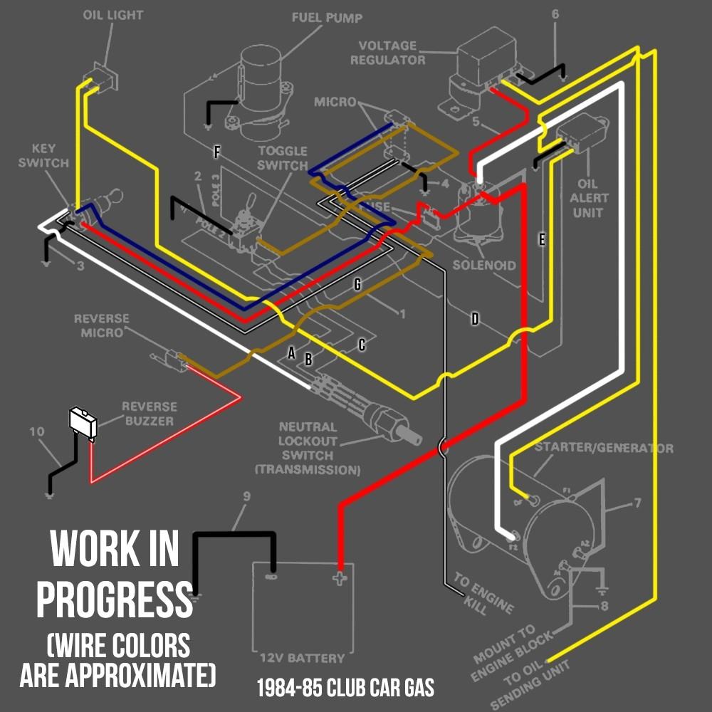 99 club car 48 volt wiring diagram 1984 club car wiring diagram faint fuse9 klictravel nl  1984 club car wiring diagram faint