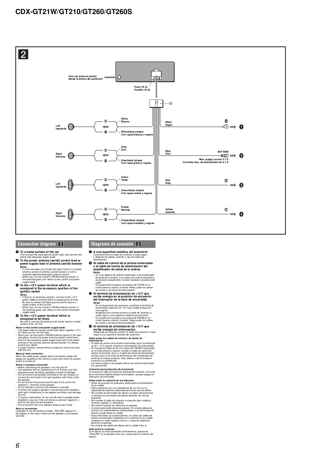 Sony Wx-900Bt Wiring Diagram from static-cdn.imageservice.cloud