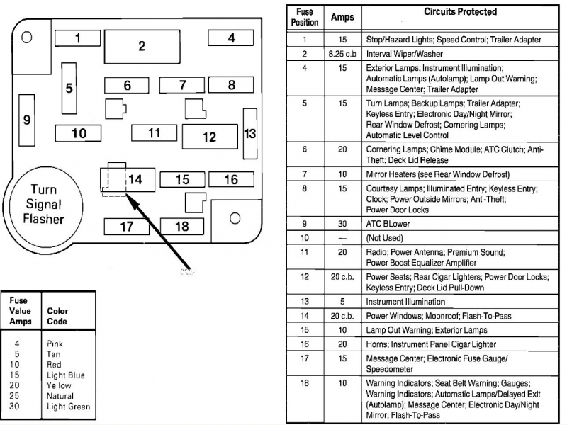Lincoln Mark 7 Fuse Box | develop-anywhere Wiring Diagram Options -  develop-anywhere.autoveicoli-elettrici.it | 1998 Lincoln Mark Viii Fuse Box Diagram |  | Autoveicoli Elettrici