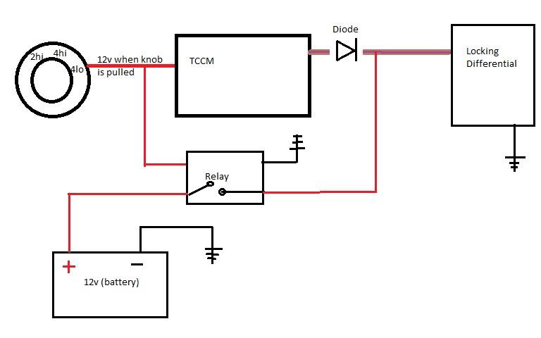 gc_7994] wire diagram for eaton relay free diagram  frag frag teria unre garna mohammedshrine librar wiring 101