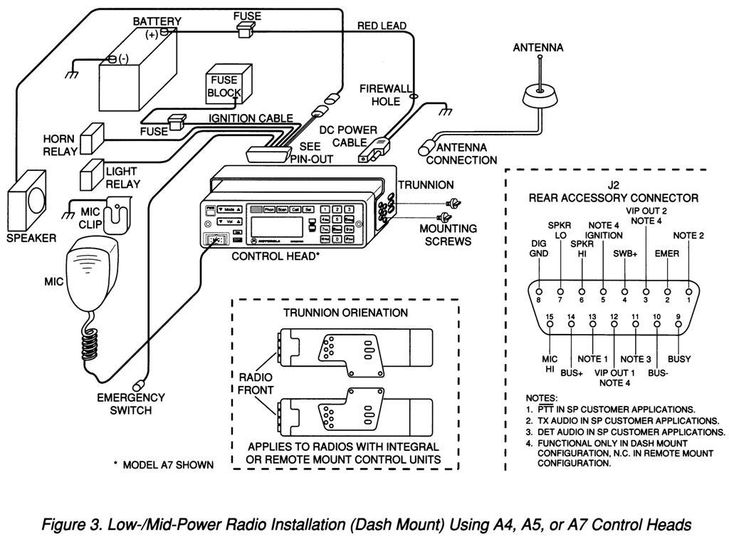 Motorola Car Radio Wiring Diagram