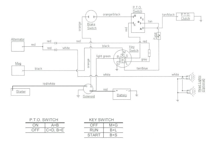 [GJFJ_338]  LC_2985] Wiring Diagram For Cub Cadet Wiring Diagram | Cub Cadet Pto Wiring Diagram |  | Magn Jidig Inama Mohammedshrine Librar Wiring 101