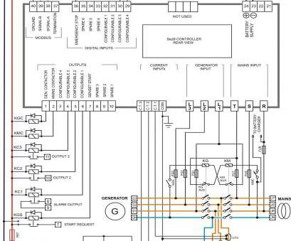 MT_2471] Wiring Diagram For Ats Panel Free DiagramTomy Synk Eachi Expe Nful Mohammedshrine Librar Wiring 101