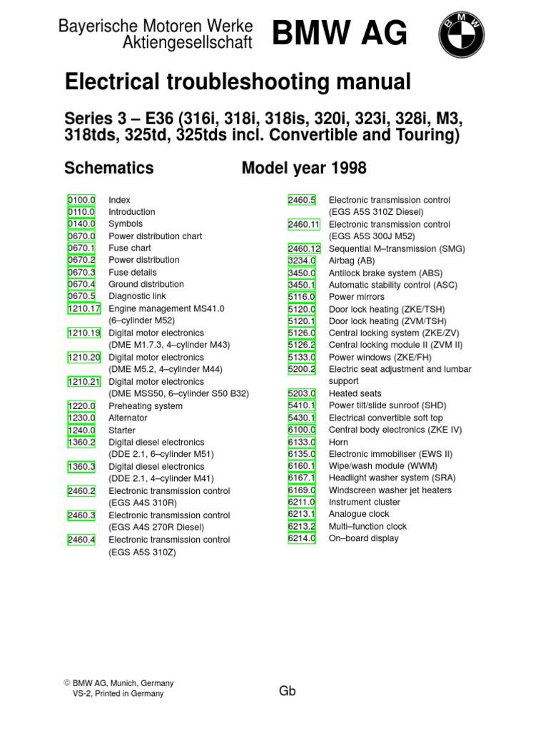 NA_5084] Bmw Wiring Harness Diagram On Bmw E36 328Is Engine Wiring Harness  Wiring DiagramEpete Kargi Inifo Lectu Bios Xolia Jidig Barep Subd Bepta Mohammedshrine  Librar Wiring 101