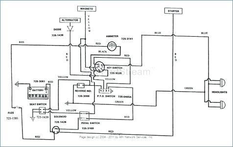 AE_5494] For Cub Cadet Tank Wiring Diagrams Free DiagramHete Lexor Kweca Sand Pap Hendil Mohammedshrine Librar Wiring 101