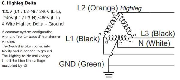 [ZSVE_7041]  HD_8573] High Leg Delta Wiring Diagram Download Diagram | 240v 3 Phase Delta Wiring Diagram |  | Acion Alma Ospor Nizat Knie Mohammedshrine Librar Wiring 101