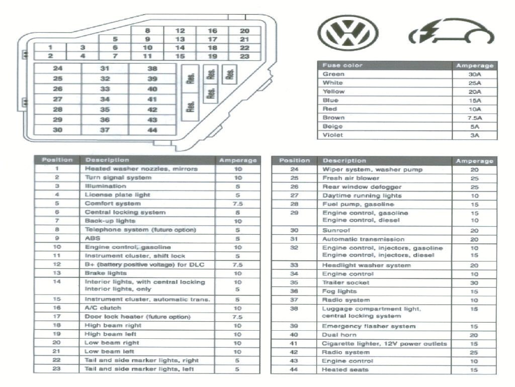 2002 vw beetle fuse panel diagram - fusebox and wiring diagram circuit-rare  - circuit-rare.coroangelo.it  coroangelo.it