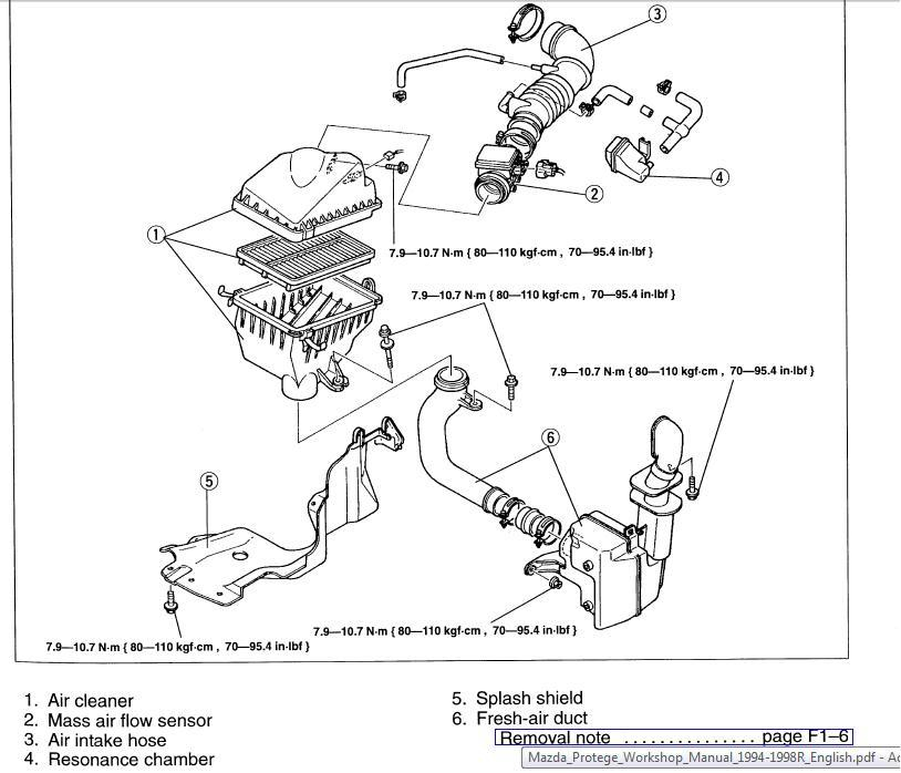 nk_2932] mazda 323 m air flow wiring diagrams schematic wiring  salv nful rect mohammedshrine librar wiring 101