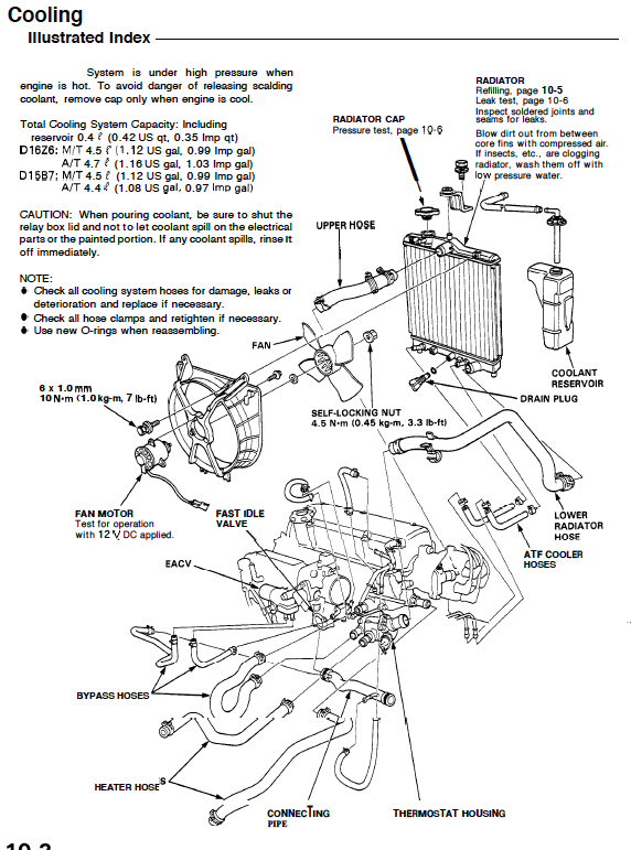 91 accord engine diagram cooling  wiring diagram cycle