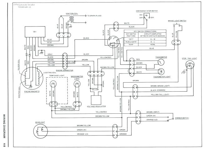 SV_9683] Kawasaki Mule 620 Wiring Diagram Schematic WiringMarki Push Cran Otene Cette Itis Awni Oidei Adit Itive Kapemie Aesth Jidig  Isra Mohammedshrine Librar Wiring 101