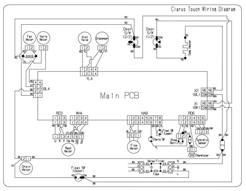 [ZSVE_7041]  VY_3895] Wiring Diagram For Lg Dishwasher Download Diagram | Lg Dishwasher Wiring Diagram |  | Pneu Barep Unpr Oidei Basi Funi Stap Drosi Exmet Mohammedshrine Librar  Wiring 101