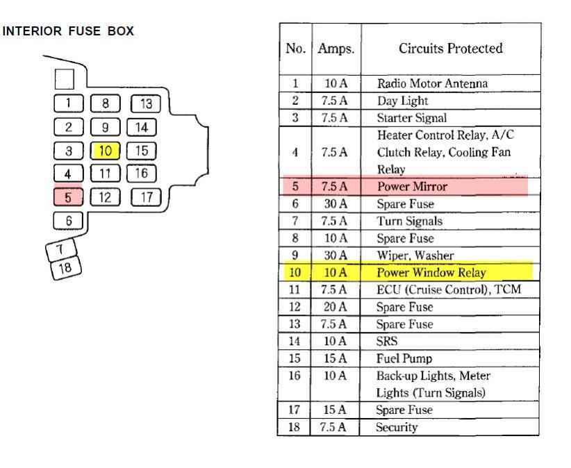 [EQHS_1162]  96 Honda Accord Fuse Box Diagram - Ct 100 Bike Wiring Diagram for Wiring  Diagram Schematics | 1997 Honda Accord Fuse Diagram |  | Wiring Diagram Schematics