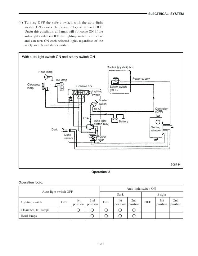 cat fork lift ignition switch wiring diagram  description