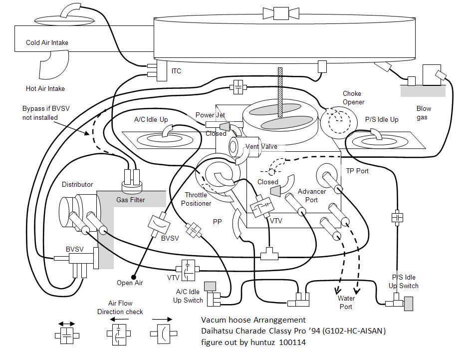 Ze 3535  Daihatsu Rocky Wiring Diagram Free Diagram