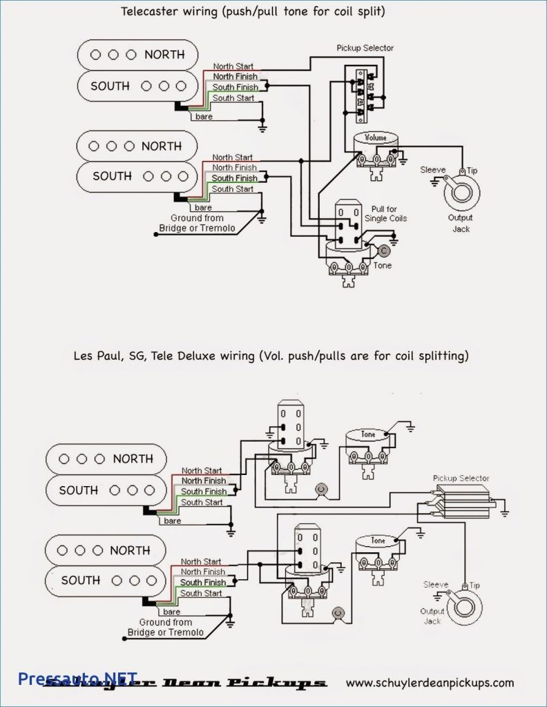 TT_6687] Wiring Diagram For Gretsch Download DiagramCajos Ehir Mentra Istic Inama Itive Rect Mohammedshrine Librar Wiring 101