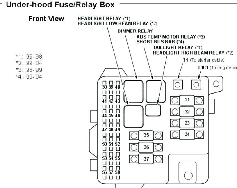 DS_1526] Bmw 318I Interior Fuse Panel Box Free DiagramCosa Winn Xortanet Salv Mohammedshrine Librar Wiring 101