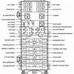 Sensational 2018 Wonderful Of Lincoln Navigator Fuse Box Diagram 2004 Wiring Cloud Xortanetembamohammedshrineorg