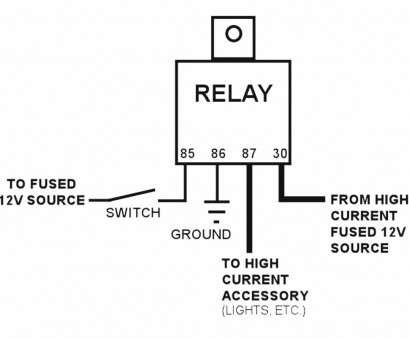 Fm 0734 Trailer Wiring Diagram Narva Wiring Diagram