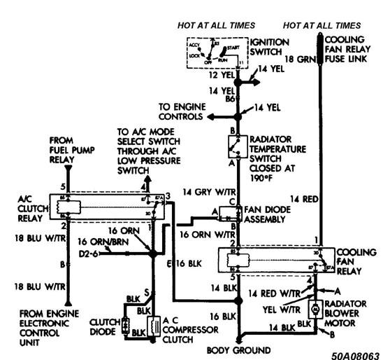 1984 jeep cherokee wiring diagram yt 8543  1977 jeep cherokee wiring harness wiring diagram  jeep cherokee wiring harness wiring diagram