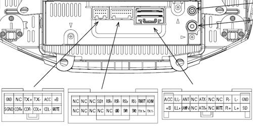 cd9169 wiring diagram autoradio connector wire on pioneer