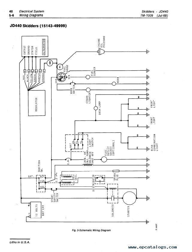 [WQZT_9871]  FW_4572] John Deere Tractor Wiring Schematics Schematic Wiring | John Deere 401cd Wiring Diagram |  | Ittab Oxyt Bocep Vira Phae Mohammedshrine Librar Wiring 101