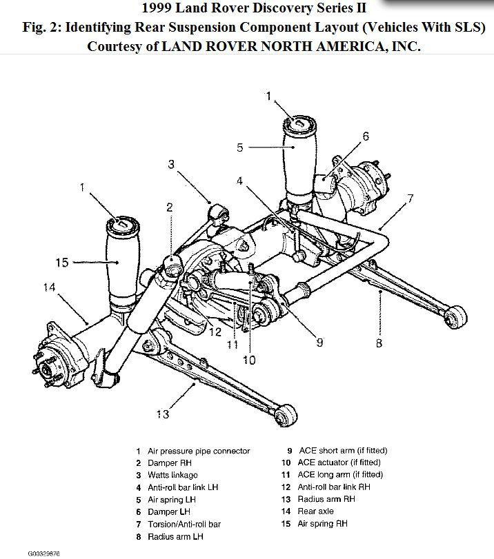 1998 land rover discovery engine diagram 1999 disco 2 wiring diagram wiring diagram data  1999 disco 2 wiring diagram wiring