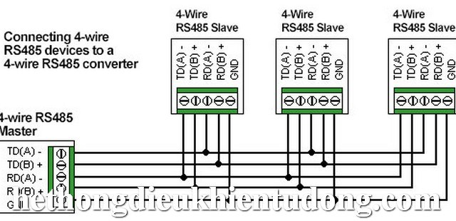 zo2745 network wiring diagram on modbus dataforth four