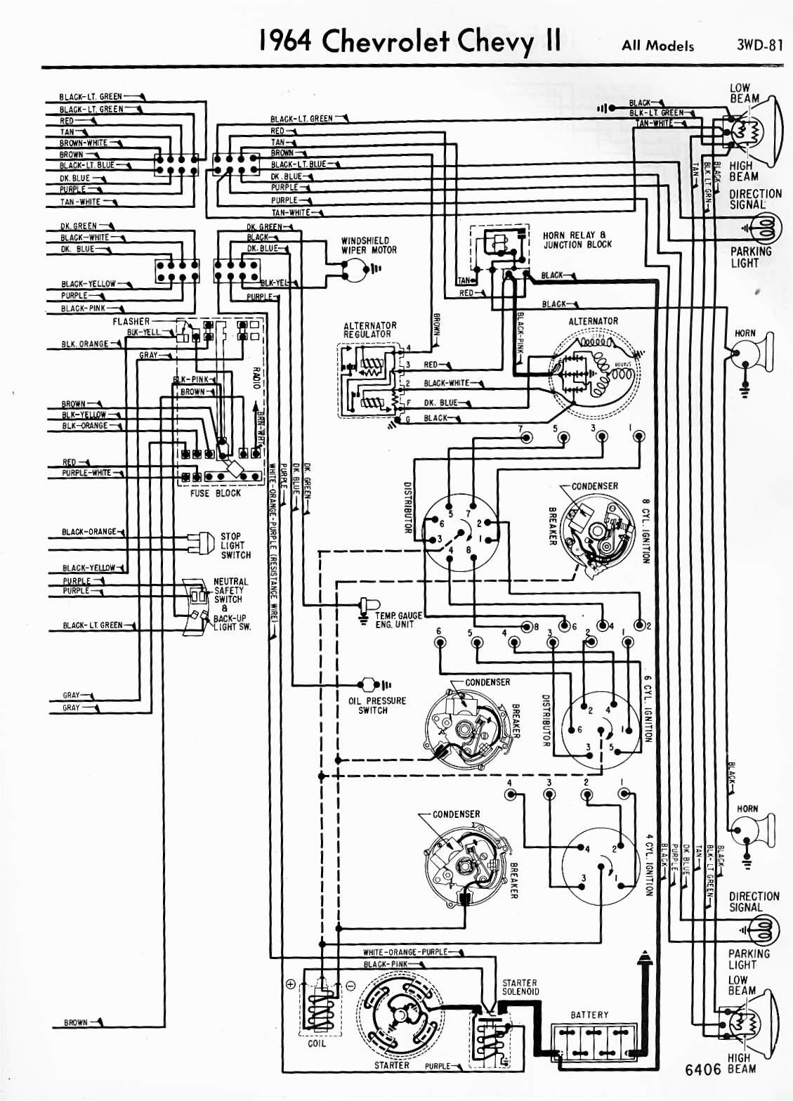 Astonishing 1969 Chevy Truck Ignition Wiring Diagram Wiring Diagram Data Schema Wiring Cloud Histehirlexornumapkesianilluminateatxorg
