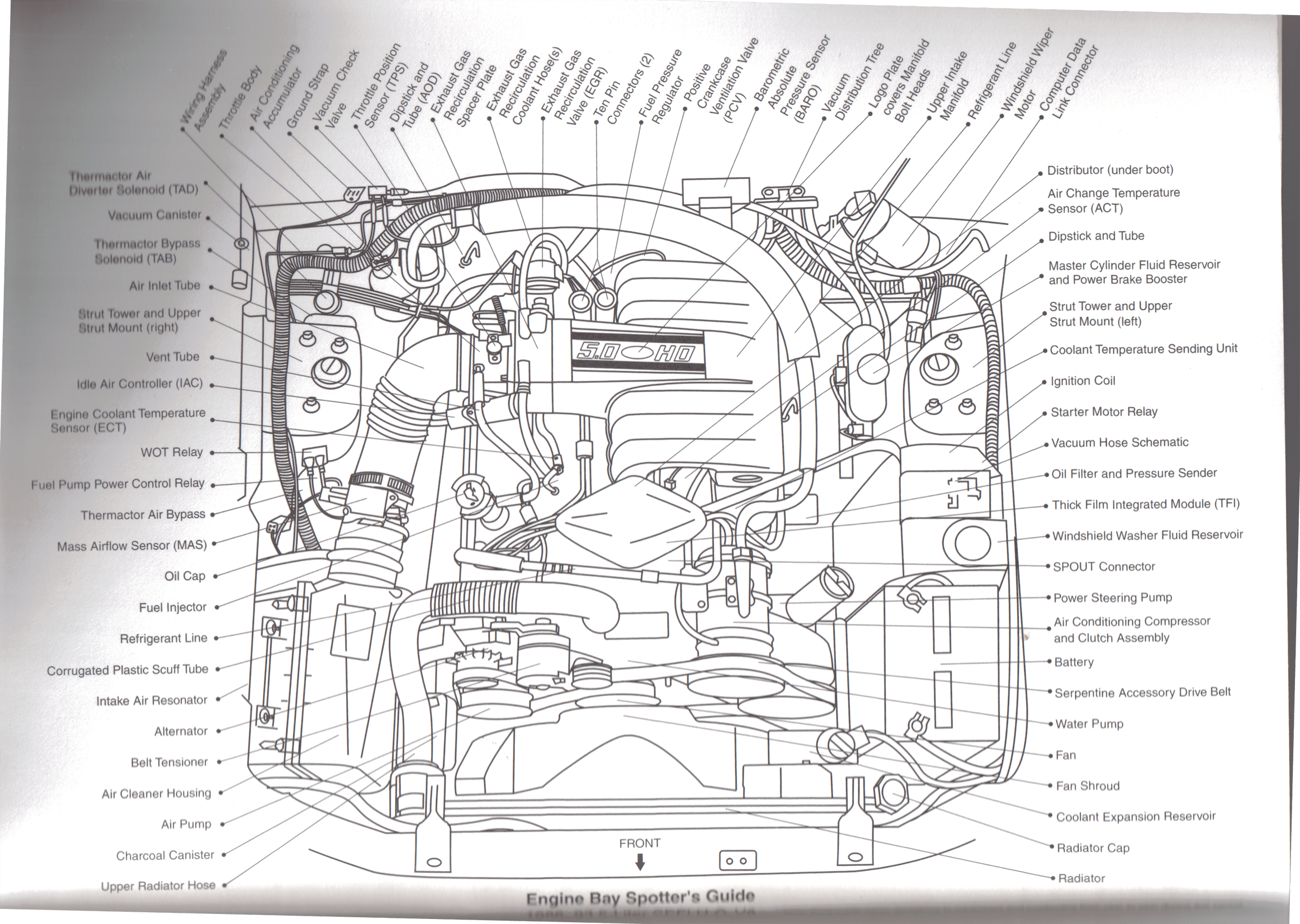 Ford Mustang Boss 302 Engine Diagram