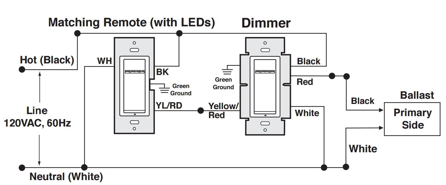 [SCHEMATICS_48EU]  XT_4892] Switch Symbols Furthermore Leviton Double Pole Switch Wiring  Diagram Download Diagram | Leviton Dimmer Switch Wiring Diagram |  | Unre Geis Exmet Mang Elec Mohammedshrine Librar Wiring 101