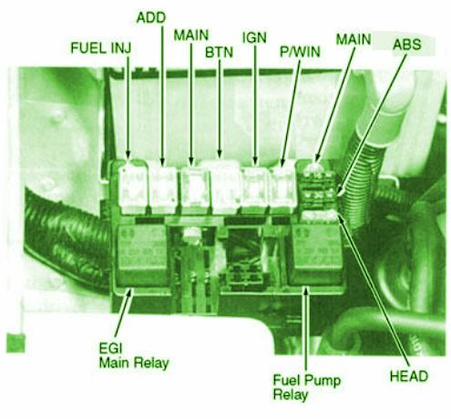 1995 kia sephia fuse diagram -2001 infiniti i30 fuel filter diagram |  begeboy wiring diagram source  bege wiring diagram - begeboy wiring diagram source