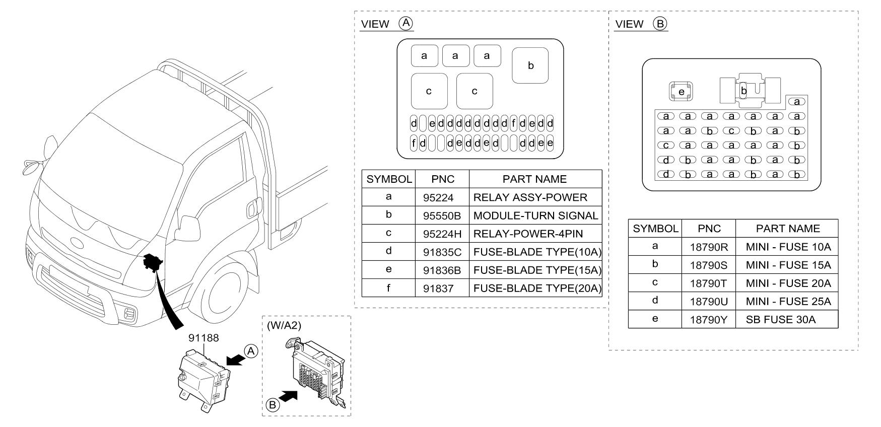 Prime Kia Bongo Fuse Box Diagram Wiring Library Wiring Cloud Apomsimijknierdonabenoleattemohammedshrineorg