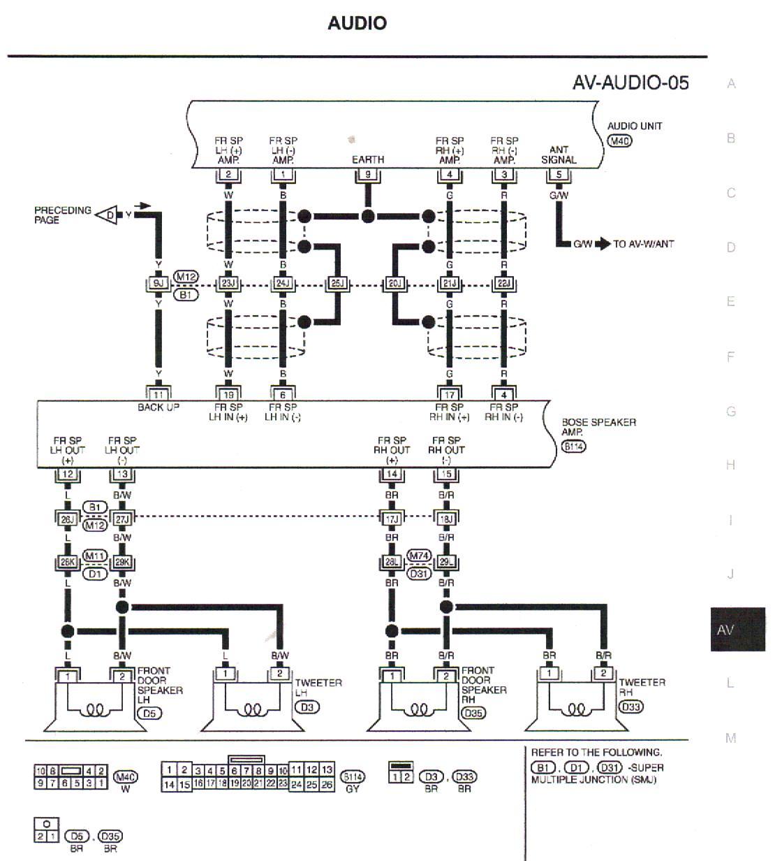 Amazing Infiniti G37 Wiring Diagram Carbonvote Mudit Blog Wiring Cloud Eachirenstrafr09Org