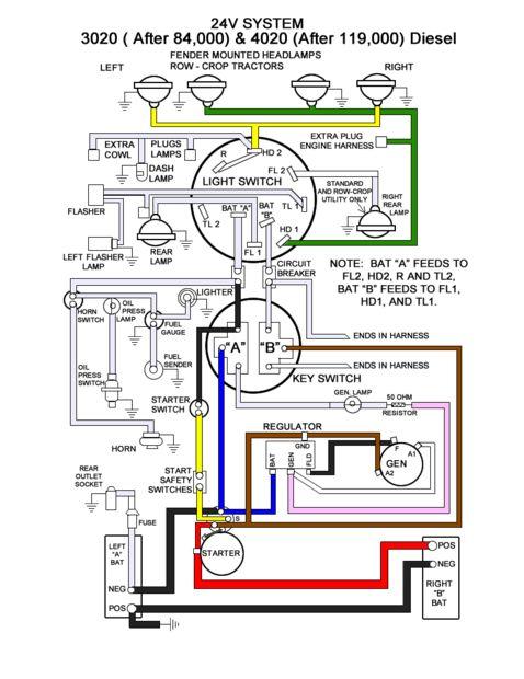 John Deere 4020 Wiring Diagram For Tractor - wiring diagram cabling-cloud -  cabling-cloud.albergoinsicilia.itcabling-cloud.albergoinsicilia.it