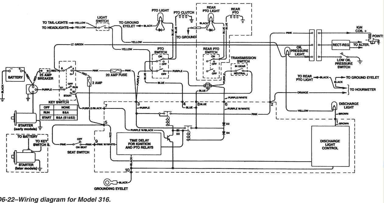 24 Volt 4020 Wiring Diagram 1977 Chevy Alternator Wiring Diagram Begeboy Wiring Diagram Source