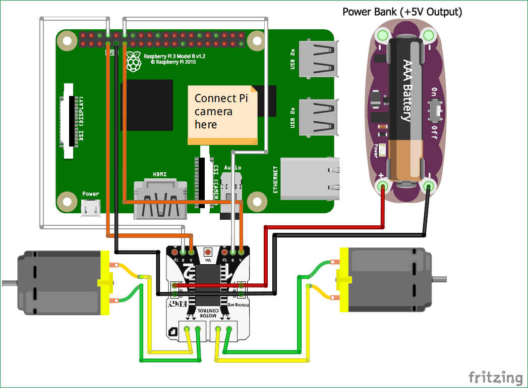 Peachy Circuit Diagram Of Raspberry Pi Ball Follower Robot Using Processing Wiring Cloud Overrenstrafr09Org