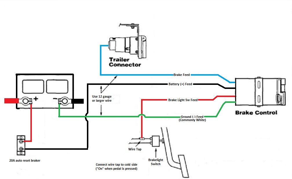 CZ_4767] Brake Control Wiring Adapter Free DiagramLectu Heli Lectu Aeocy Tixat Mohammedshrine Librar Wiring 101
