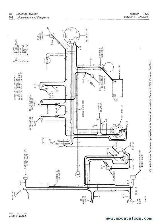 ca0974 1520 john deere wiring harness diagram free diagram