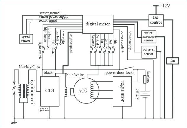 FR_4143] 150Cc Engine Wiring Diagram Schematic WiringPhil Itis Tzici Frag Trons Mohammedshrine Librar Wiring 101