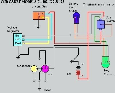 Kohler Command Pro 14 Wiring Diagram from static-cdn.imageservice.cloud